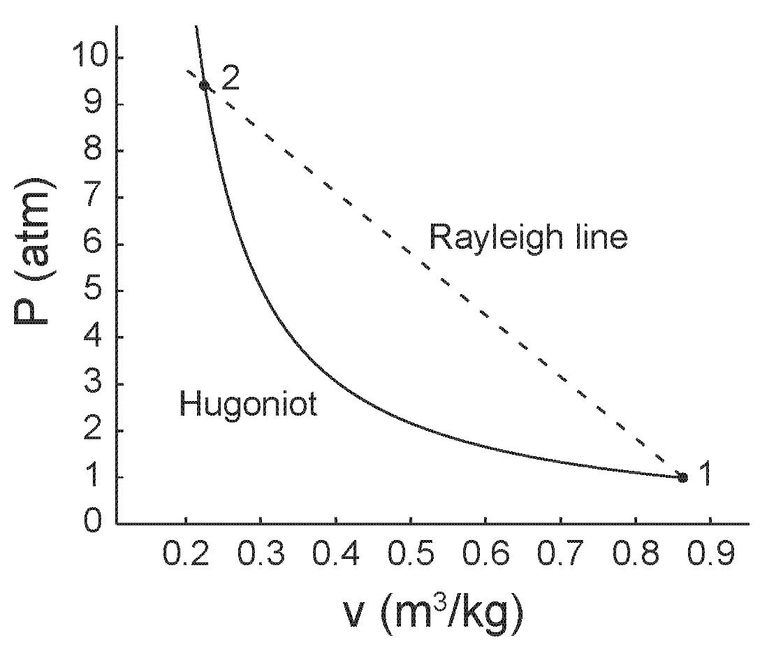 Pv Diagram Matlab Code | Wiring Schematic Diagram - 71